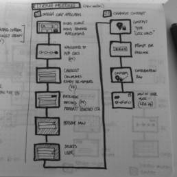 Product Design | User Flow Sketch
